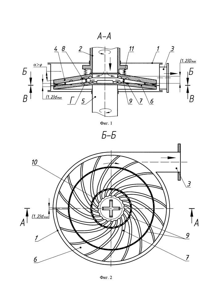 Центробежный дисковый измельчитель