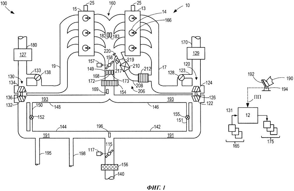 Способ разомкнутого и замкнутого управления системой рециркуляции отработавших газов (варианты)