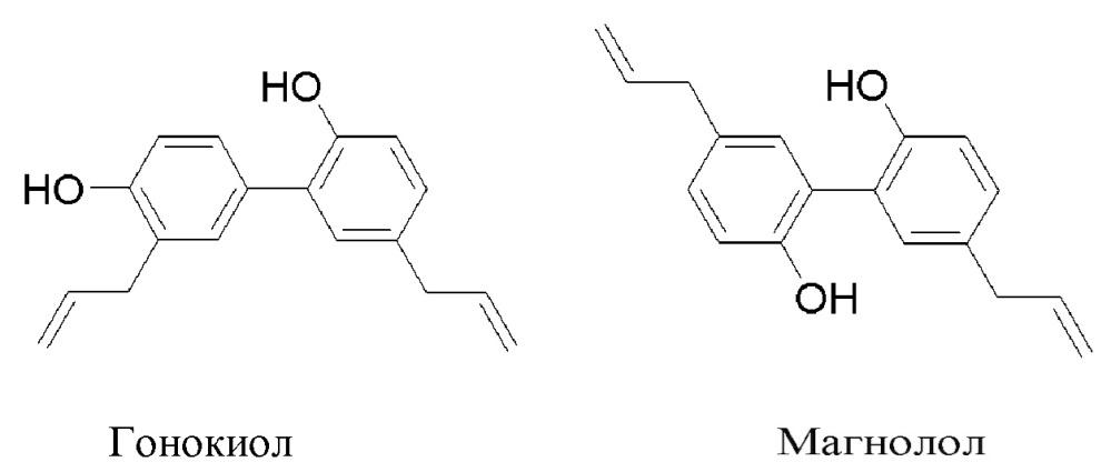 Синергетические антибактериальные эффекты экстракта коры магнолии и сложного этилового эфира nα-лауроил-l-аргинина на бактерии слюны