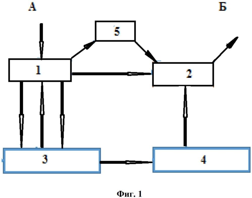 Способ управления соединениями в сети мобильной связи при состояниях, когда номер вызываемого абонента занят, осуществлен сброс звонка или произошел сетевой сбой
