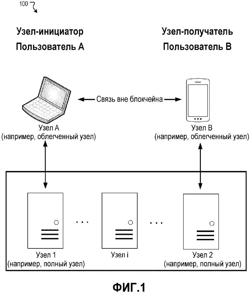 Система и способ защиты информации