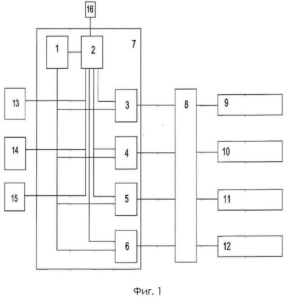 Способ комплексного управления электрическими системами с помощью компьютера управления электросетями