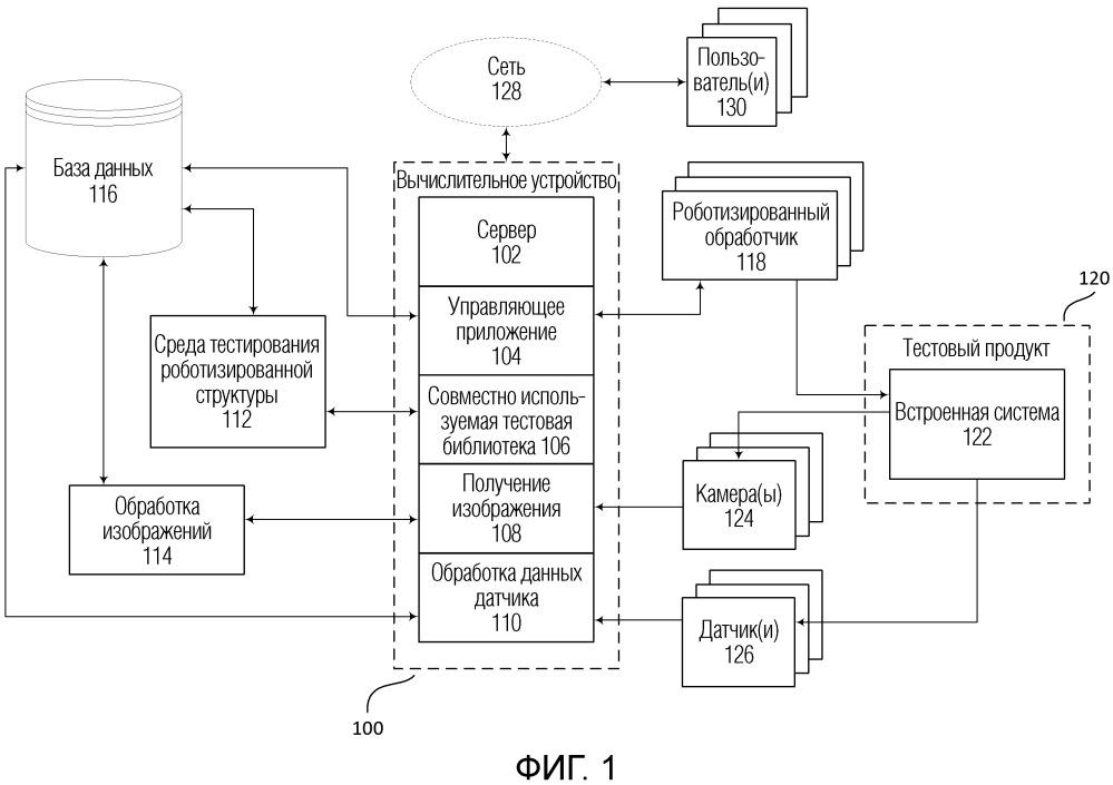 Универсальное автоматизированное тестирование встроенных систем