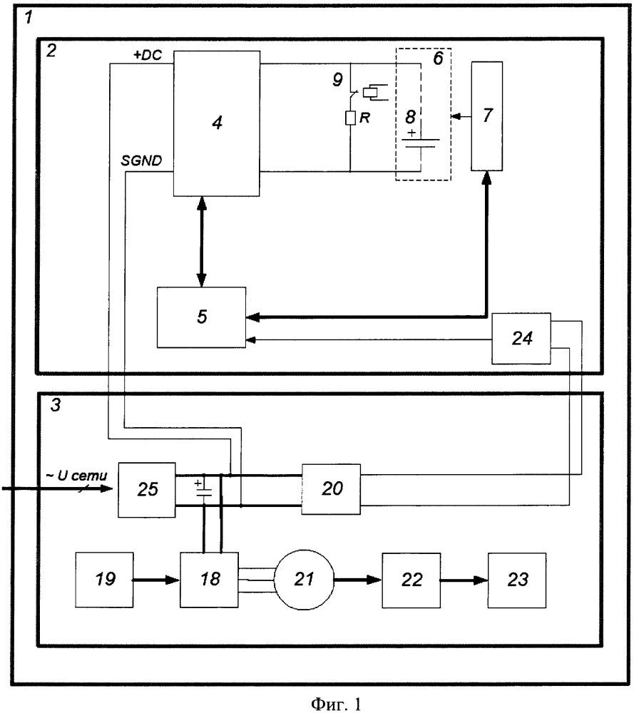 Приводное устройство для трубопроводной арматуры, оснащенное энергонакопителем, с функцией перевода трубопроводной арматуры в безопасное положение