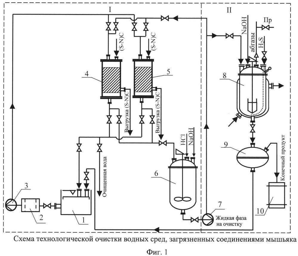 Установка для очистки водных сред, загрязненных соединениями мышьяка