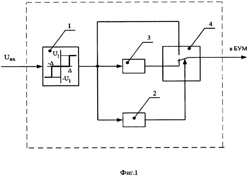 Устройство управления механизмом триммерного эффекта маневренного самолета