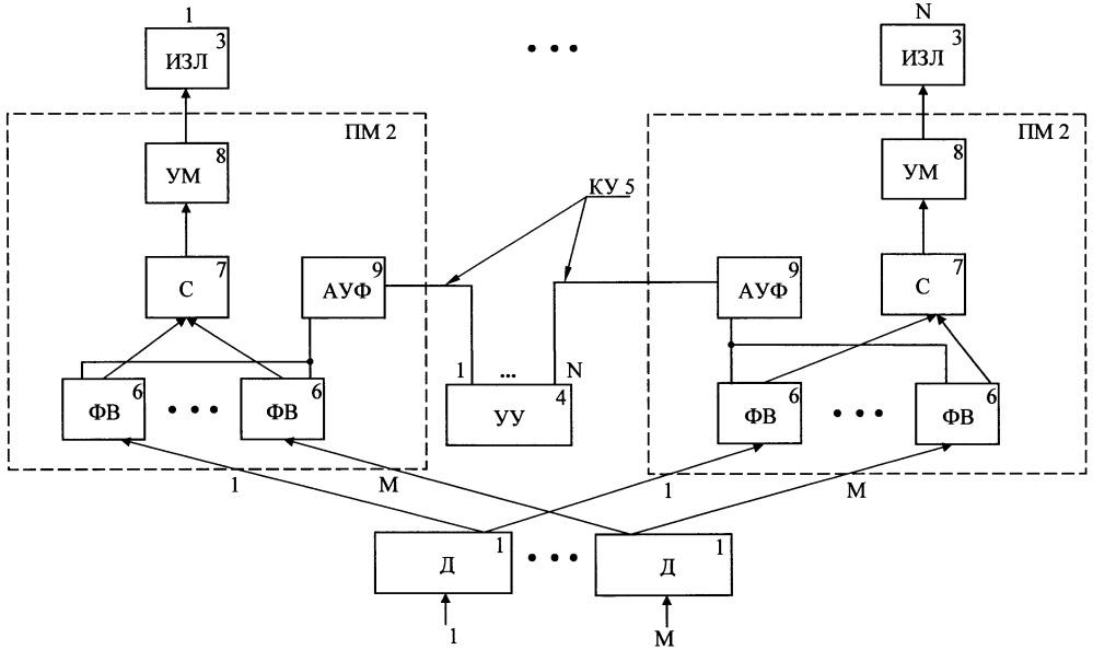 Многолучевая передающая активная фазированная антенная решетка