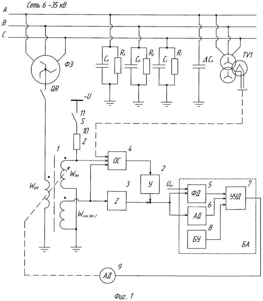 Устройство автоматической компенсации емкостных токов с симметрированием фазных напряжений сети