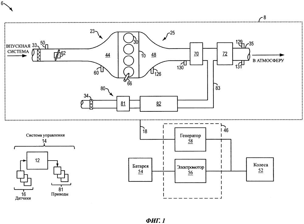 Способы для сокращения выбросов отработавших газов двигателя и твердых частиц и система гибридного транспортного средства