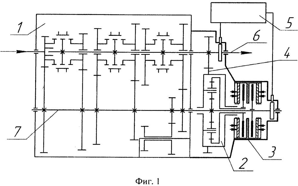 Система централизованной синхронизации переключения передач