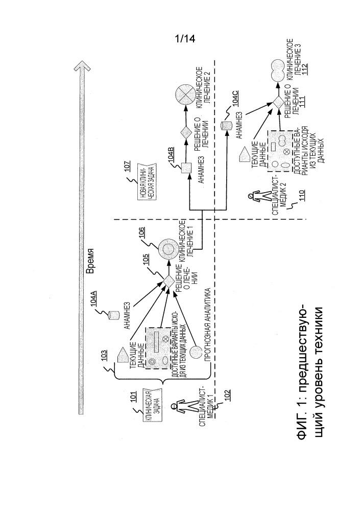 Адаптивная система управления лечением с механизмом управления потоком действий