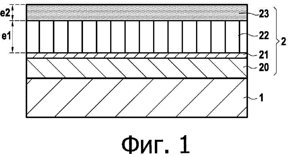 Деталь, содержащая покрытие для защиты против соединений cmas