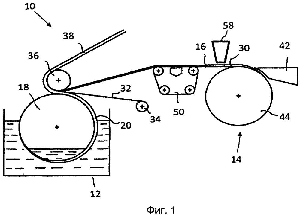 Способ и устройство для изготовления защищенной от подделки бумаги с водяными знаками и интегрированным элементом безопасности оконного типа