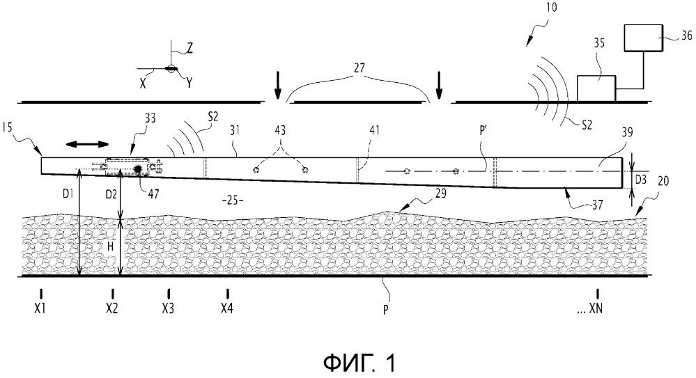 Способ определения высоты материала, помещенного в коксовую печь