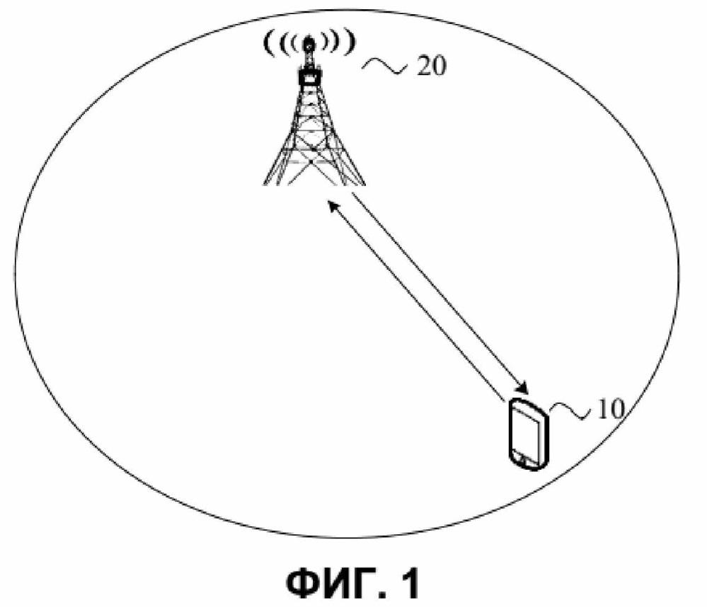 Способ передачи сигнала, оконечное устройство и сетевое устройство