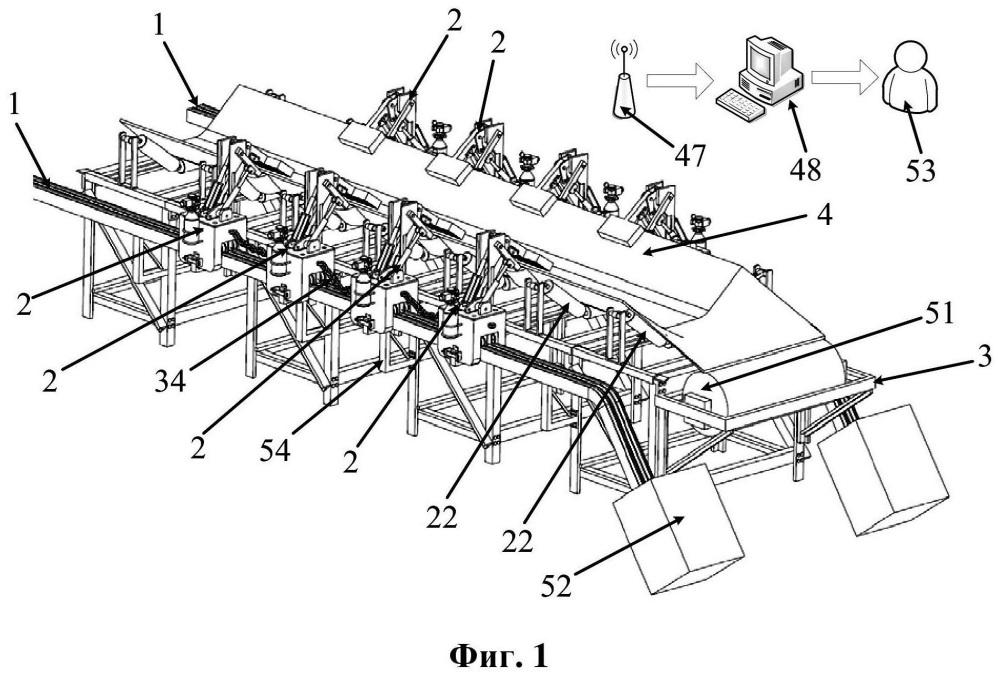 система ленточных конвейеров