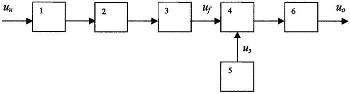 Induction Melting Furnace Lining Inspection Method