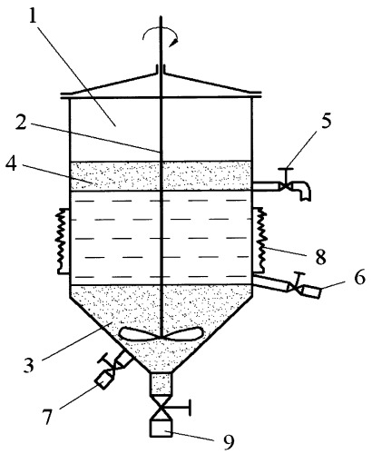 Method for recycling of ashes and/or slag of boiler and thermal ...