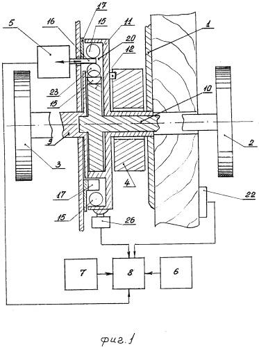 Схема кодовых замков механических