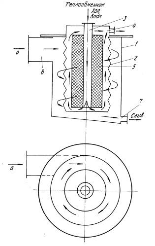 производителя alphatherm модель zeta в емкости теплообменника располагаются один