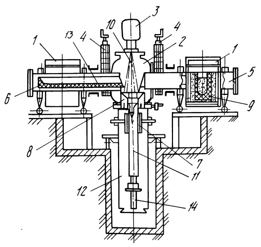 Combined Vacuum Induction Electron Beam Furnace For Melting