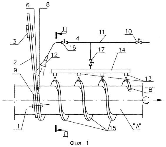 Способ спирального оребрения труб