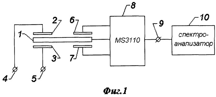 Способ контроля качества изготовления микромеханических устройств