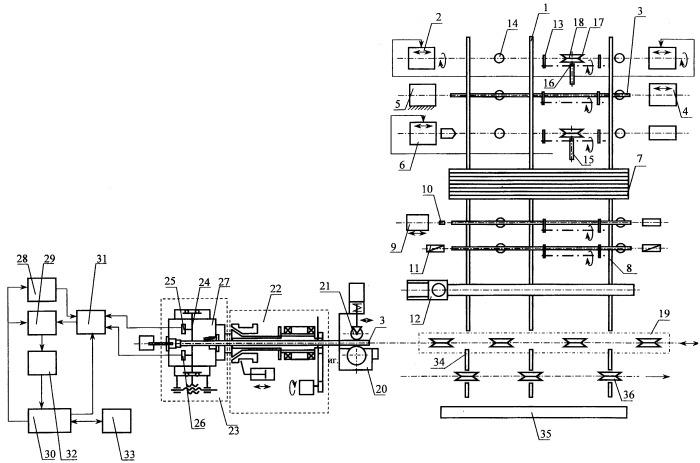 Автоматическая линия изготовления оболочки тепловыделяющего элемента
