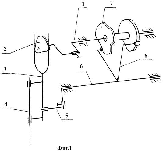 Механизм отклонения ведомого звена, например, рамки игловодителя
