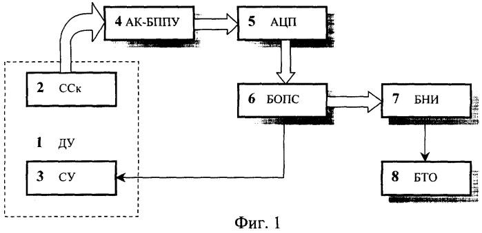 Ультразвуковой диагностический комплекс для диагностики опорно-двигательного аппарата человека
