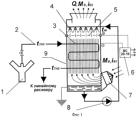 Испаритель и конденсатор теплообменника теплообменник пар цена