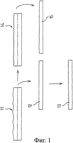 Искусственный камень и его структура