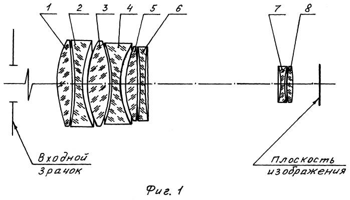 Телеобъектив коллиматора для ближней ик-области спектра