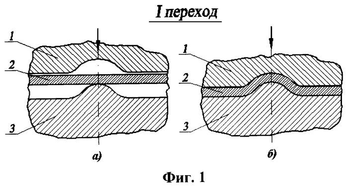 Рёбра жесткости для листового металла