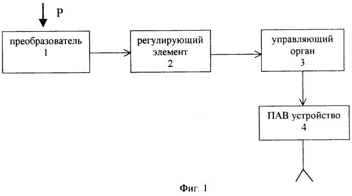 Датчик механических величин (варианты)
