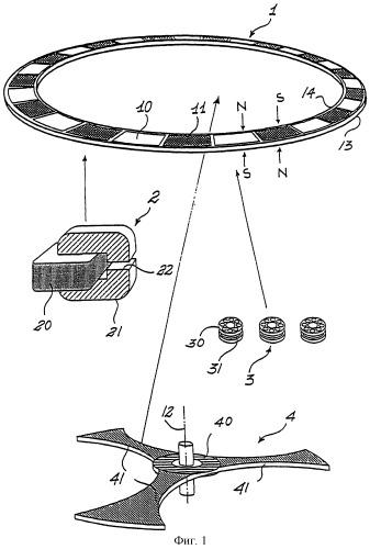 Динамоэлектрическая машина, вращающаяся посредством электромагнитной индукции, действующей в линейных электродвигателях