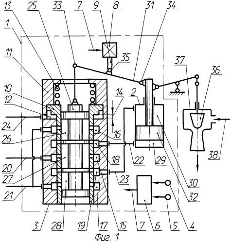 Электрогидравлическая система