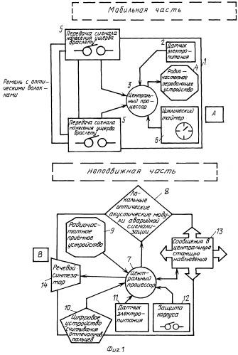 Система наблюдения и дистанционной аварийной сигнализации для людей, подвергаемых ограничению в свободе передвижения