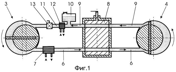 Гидравлическая автоматическая