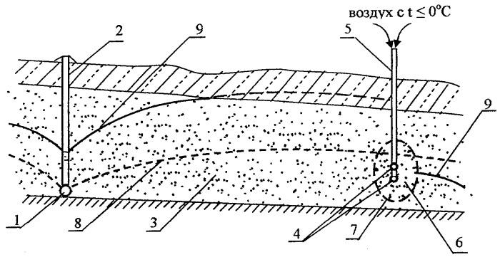 Способ регулирования запасов подземных вод (варианты)