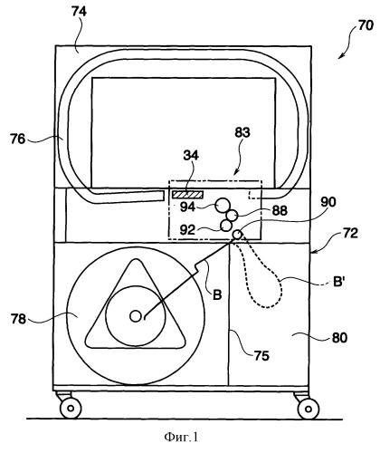 Автоматическая машина для упаковки и бандажирования