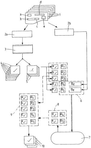 Способ считывания полного блока данных из формуляров с графическими знаками