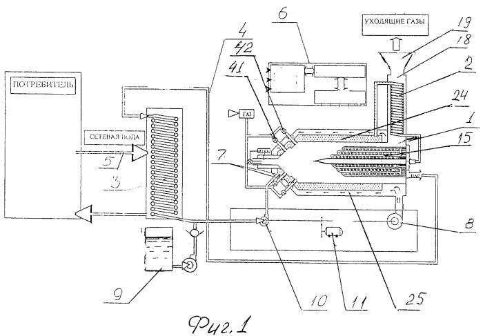 Работа паровых теплообменников Уплотнения теплообменника Alfa Laval M15-BFM Якутск