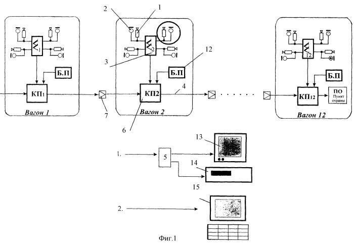 Способ многоканального видеоаудионаблюдения и реализующая его система (варианты)