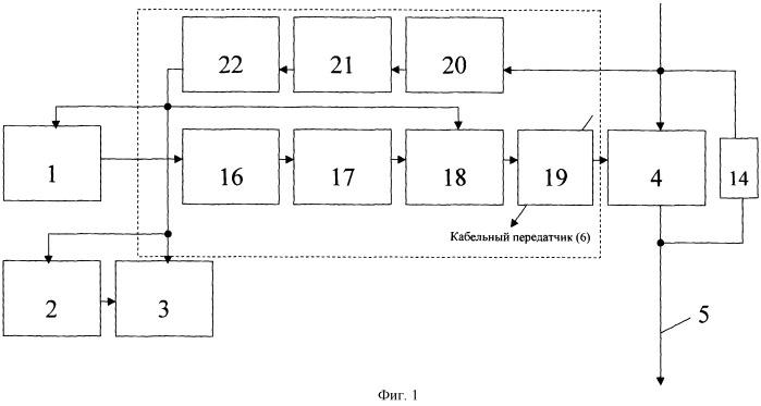 Способ многоканального видеоаудионаблюдения и реализующая его интегрированная высокочастотная система