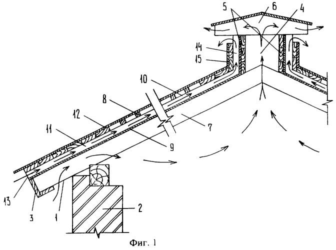 Система вентиляции скатной крыши