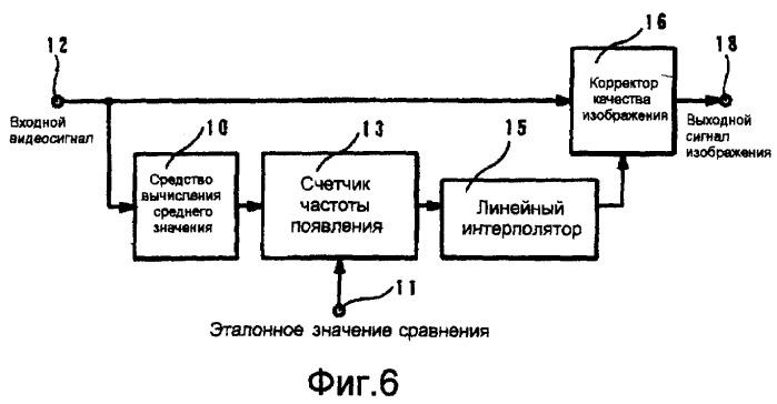 Схема коррекции качества изображения