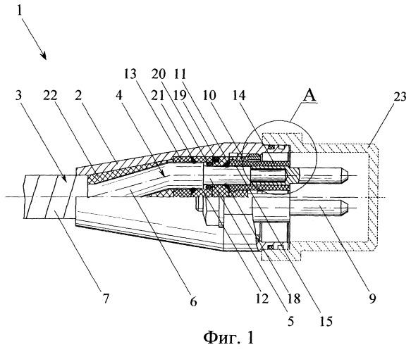 Муфта кабельного ввода для установки погружного центробежного насоса