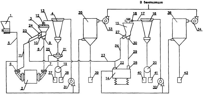 Установка измельчения и сортировки материалов повышенной твердости, например металлического хрома