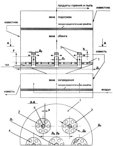Газораспределительная подина зоны обжига многозонной печи кипящего слоя для обжига известняка